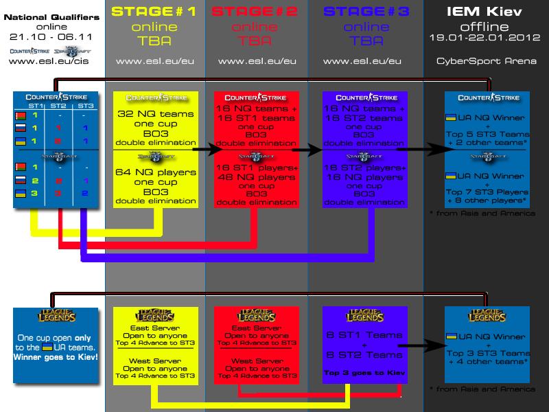 IEM 2011-2012